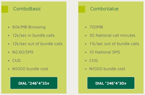 9mobile morebusiness combobasic and combovalue