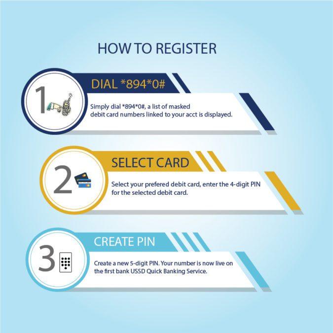 firstbank transaction pin