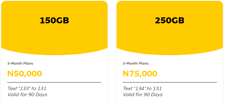 mtn quarterly data plans