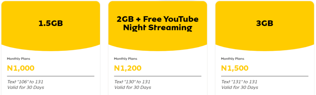 mtn monthly