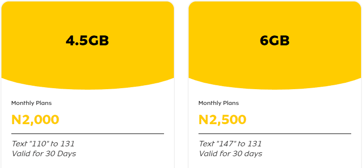 monthly plans