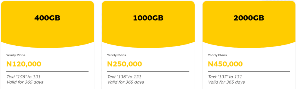 mtn yearly data plans